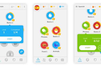 Aplikasi yang Bisa Buat Kamu Jago Bahasa Inggis