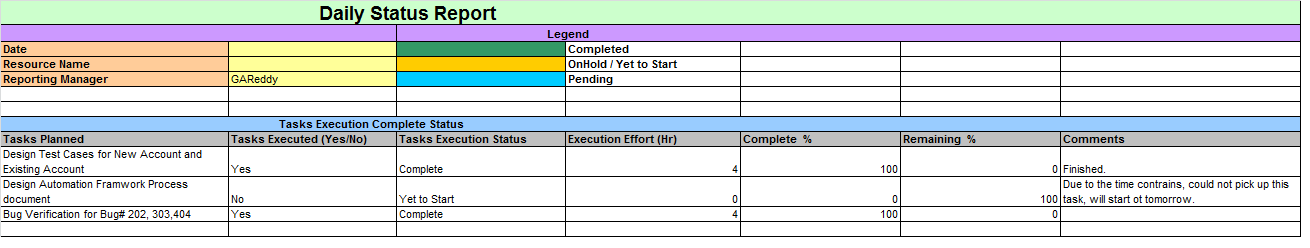 Daily Status Report Template. 14 Free Word Documents Download