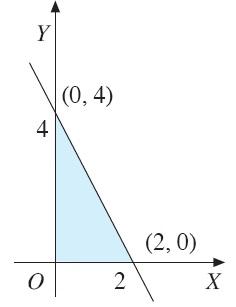 Daerah yang diarsir adalah daerah penyelesaian dari sistem pertidaksamaan linear