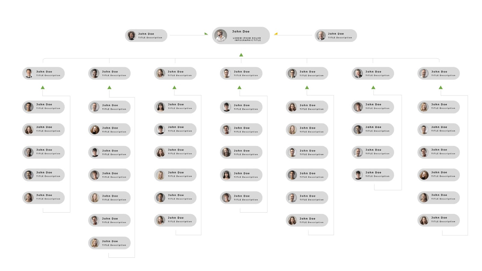Free organization charts with 4k slide resolution for powerpoint free organization charts free powerpoint template with 4k slide resolution type a toneelgroepblik Images