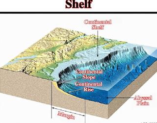 Pengertian Dangkalan Atau Shelf dan The Deep