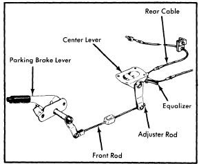 Service manual [1993 Dodge Dynasty Rear Break Replacement
