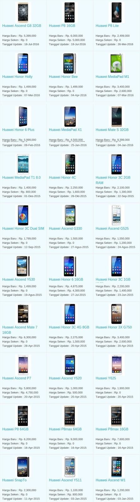 Harga Hp Terbaru Huawei Agustus 2016
