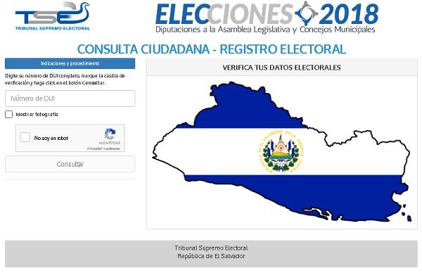Análisis de Resultados Elecciones 2018 El Salvador