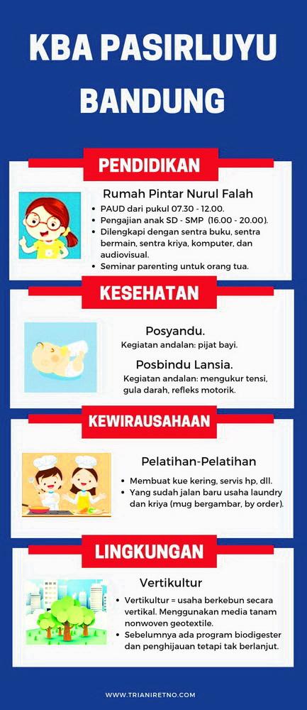 Infografis KBA Pasirluyu