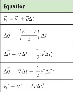Grade nelson textbook physics 11 pdf