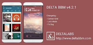 Bosan Dengan Tampilan BBM , Coba Delta BBM dan Rasakan Perbedaannya