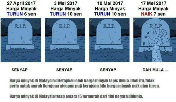 Harga Minyak Naik, Boleh Salahkan Najib