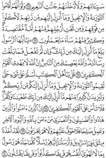 Tafsir Surat Al-Maidah Ayat 66, 67, 68, 69, 70