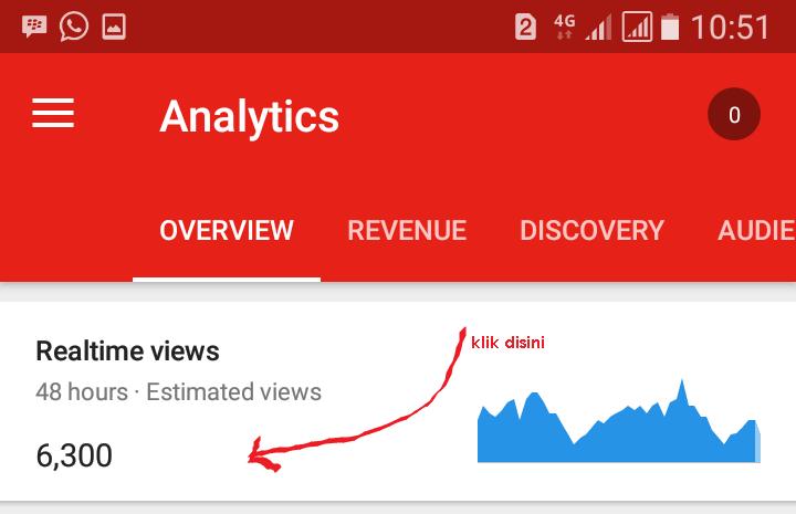 Cara Mengetahui Jumlah Waktu Tonton Youtube Di Android