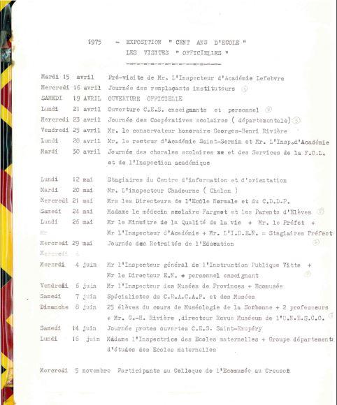 Liste originale des personnalités ayant visité l'exposition