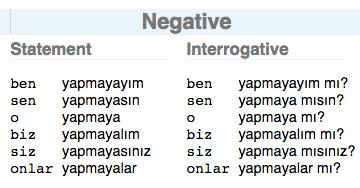 Выражения на турецком о сексе