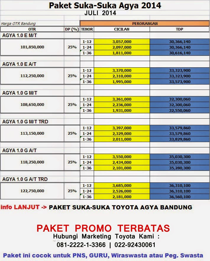 Harga Grand New Avanza 2016 Bekas Panjang Dp Murah 2014 | Autos Post