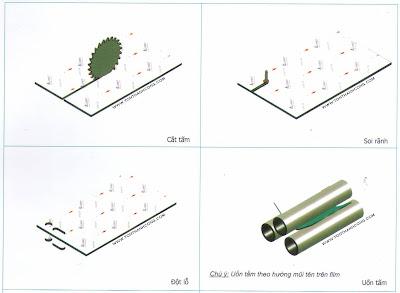 Thi công tấm ốp nhôm nhựa theo phương pháp Gia Công