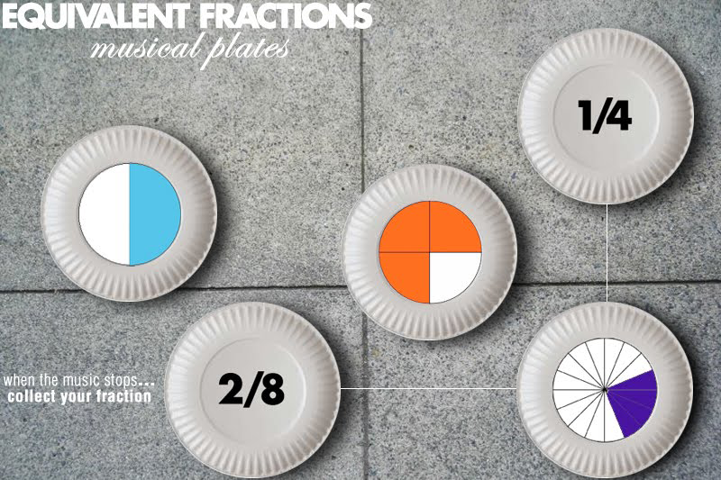 100+ E Is For Explore Equivalent Fractions Musical Plates HD