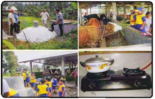Image Result For Sekolah Lukis Di Bogor