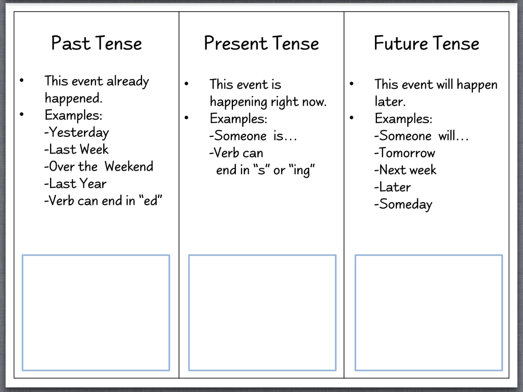 Workbooks past and present tense worksheets : Past Present Future Worksheet Free Worksheets Library   Download ...