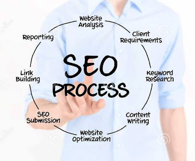 Can SEO Increase Website Traffic?