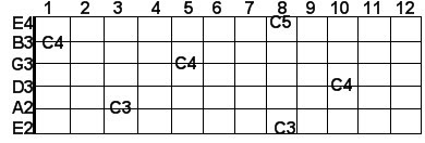 Octave changes on guitar