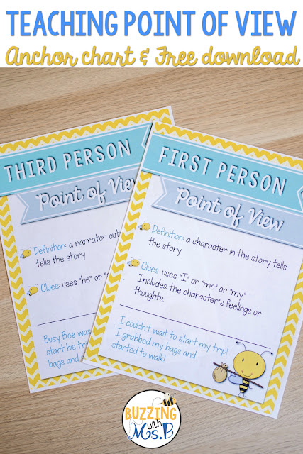 This post explains how to teach point of view with a free download! This resource includes the materials you need for an activity to introduce 1st person, 3rd person limited, and 3rd person omniscient points of view to 3rd, 4th, or 5th grade students in an engaging lesson. Three different passages serve as examples of each point of view. The resource also includes a sample anchor chart and printable posters! #pointofview