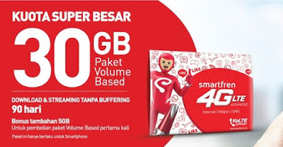 Paket Kuota Internet Volume Based Smartfren