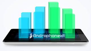 Spesifikasi dan Harga Xiaomi Redmi Note  Spesifikasi dan Harga Xiaomi Redmi Note 2 4G LTE RAM 2 GB  - Kamera 15 MP dan Hard Disk 16 GB