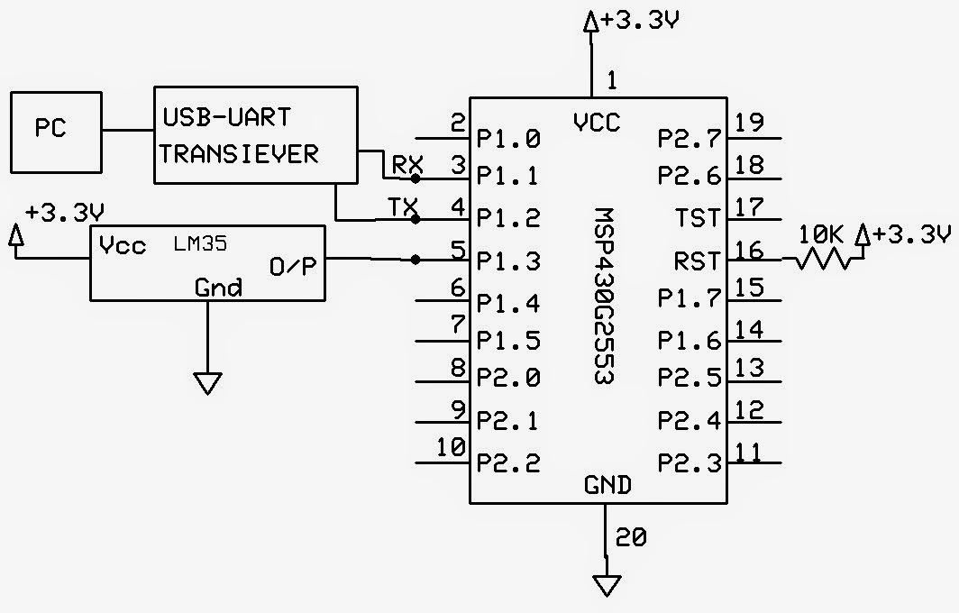 EMERGING TECHNOLOGIES: TEMPERATURE SENSOR - LM35 -MSP430G2553 - ENERGIA