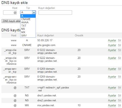 Yandex'in DNS Servisi Hizmeti ve Blogger Domain DNS Yönlendirmesi