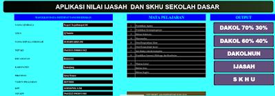 Aplikasi Penulisan ijazah SD/MI, SMP/MTs, SMA/MA, SMK