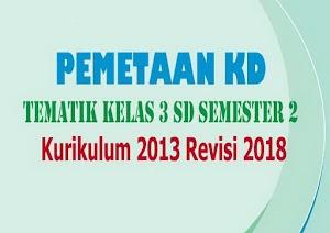 Pemetaan KD Tematik Kelas 3 SD Kurikulum 2013 Revisi 2018 Semester 2