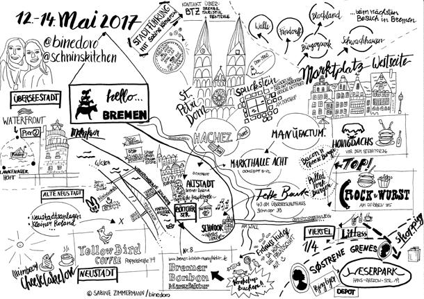 binedoro Blog, Bremen, Staädtetrip., Städtereise, Reise, Travel, Hansestadt, Sketchnote
