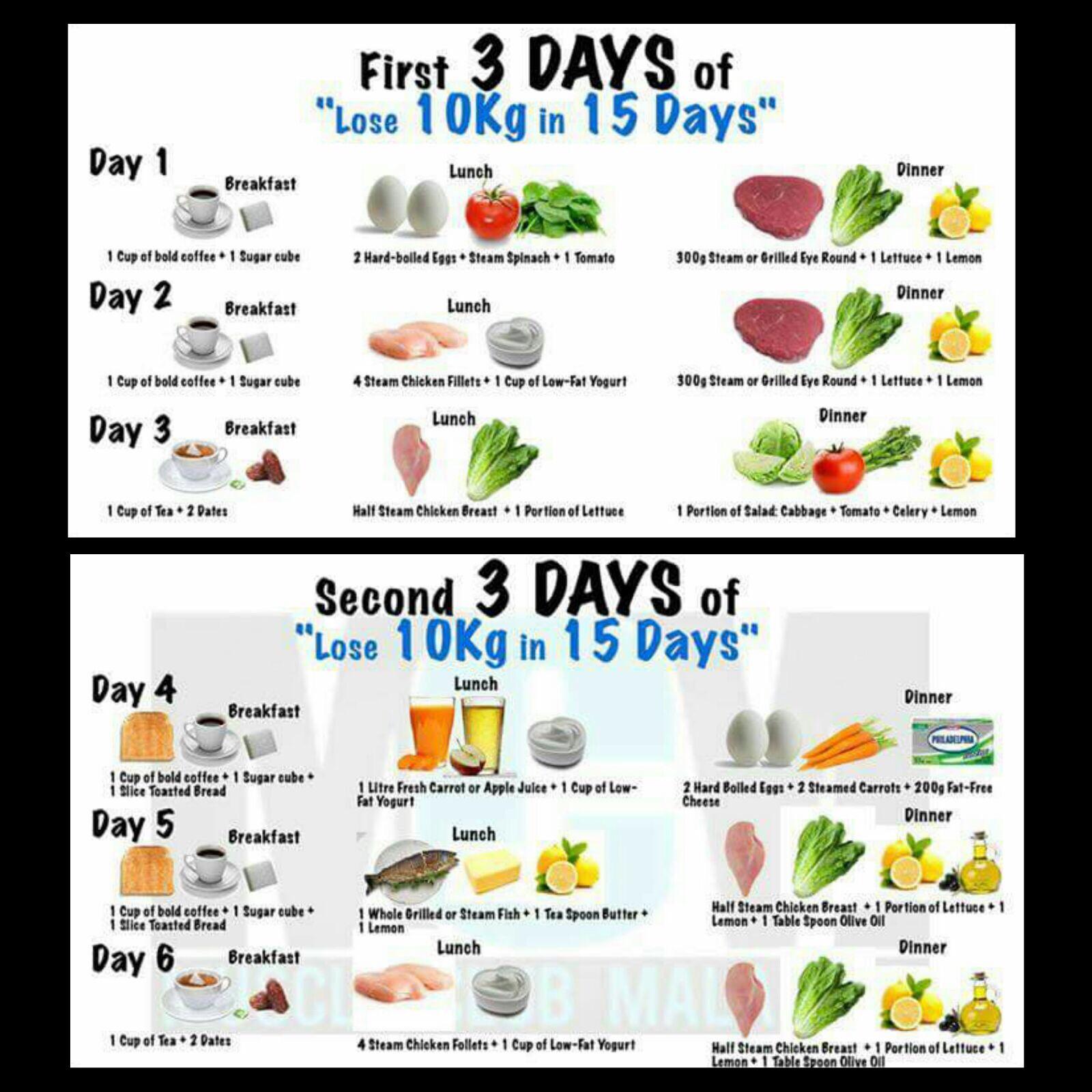 20 Makanan Untuk Diet Yang Paling Membantu Turunkan Berat Badan
