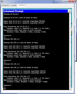 Проверка работы маршрутизации с PC1