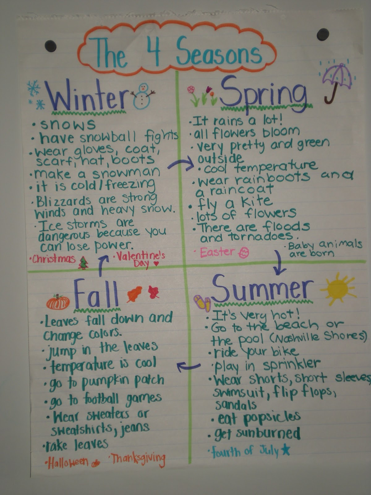Third grade writing activities fall season