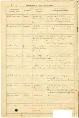 Registre Matricule de l'école de filles des Gautherets, photographie 2 (collection musée-cliché D. Busseuil)
