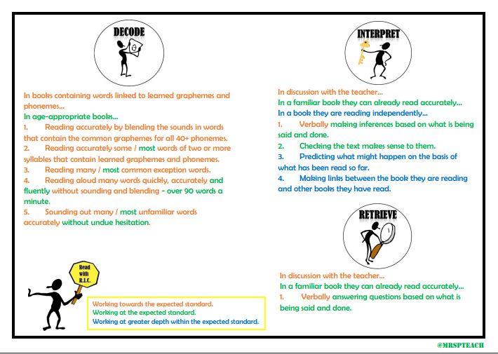urdu essay topic for grade 2