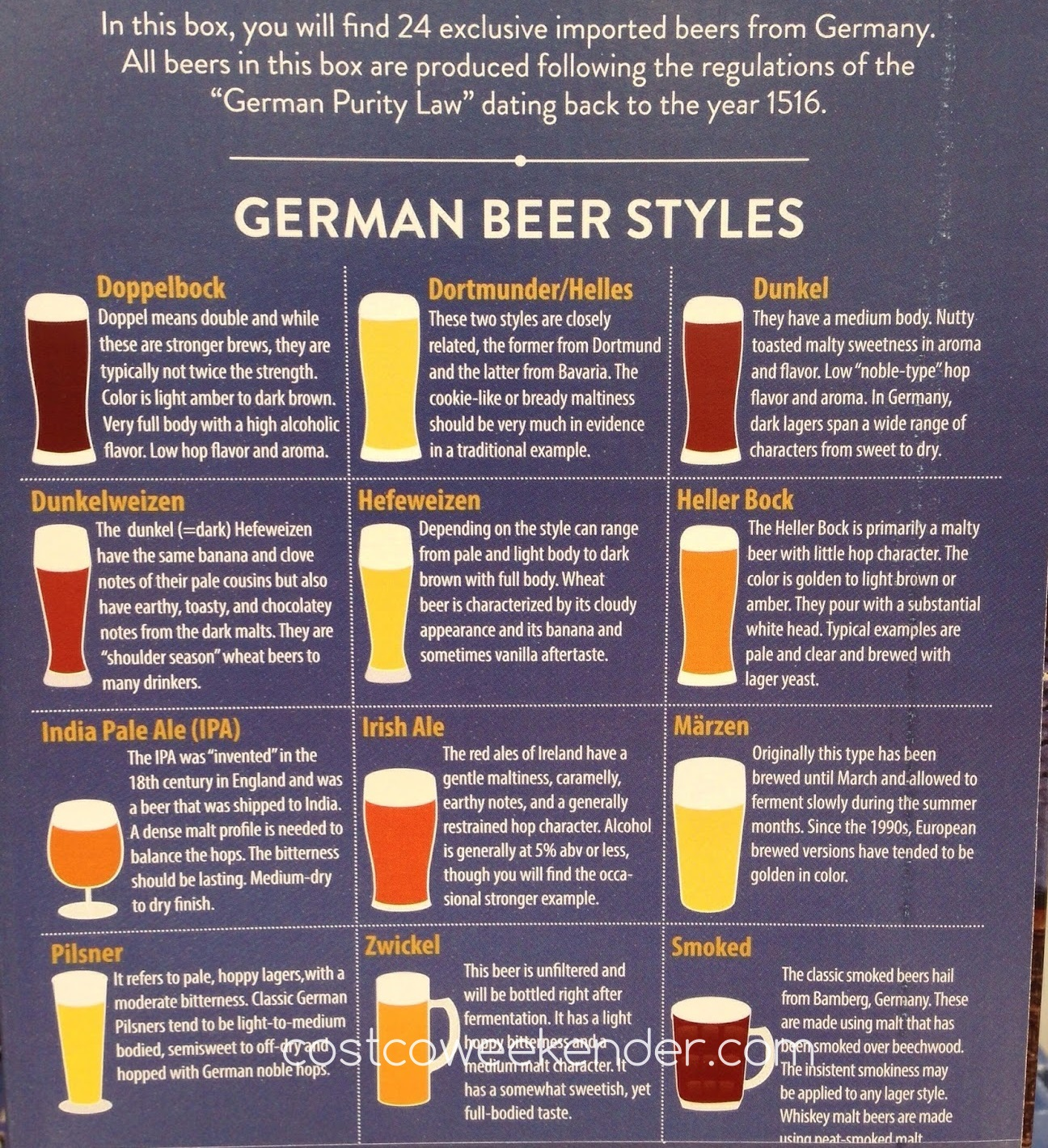 Types of German beer featured in Costco's Advent Calendar