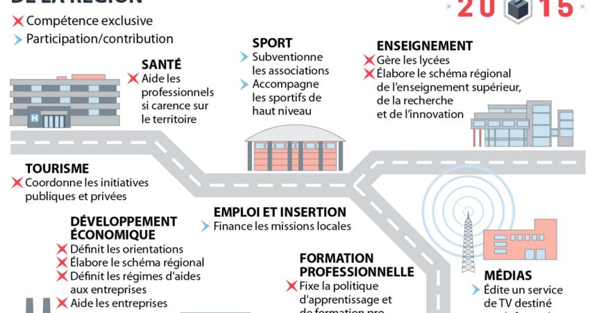 Démocratie et Solidarité à Villepreux: Elections ...