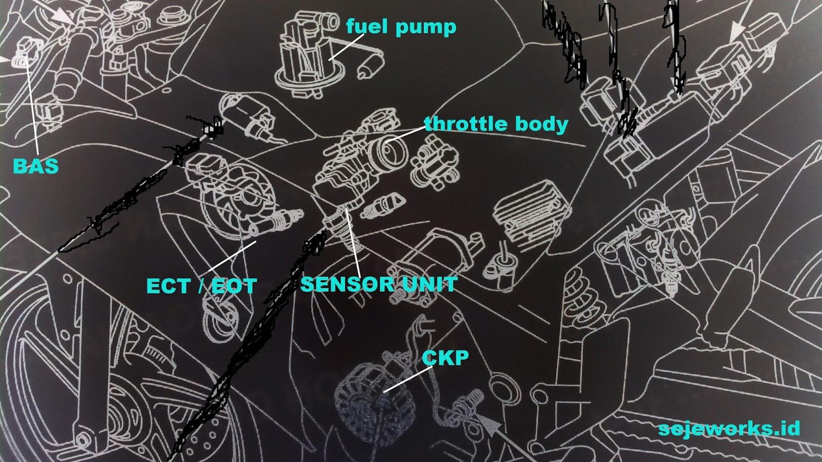 Wiring Diagram Kelistrikan Honda Vario : Fungsi dan gejala kerusakan sensor injeksi