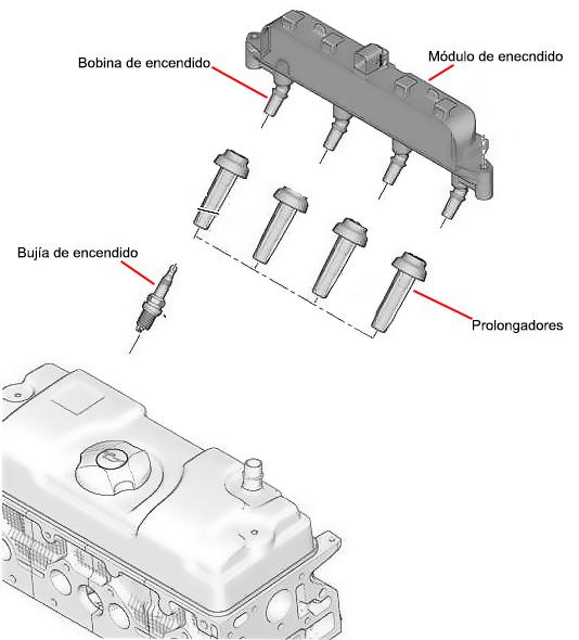 Blog Mecánicos: Fisuras en los prolongadores de la bobina de