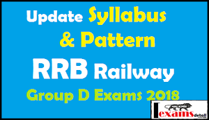 Update Syllabus Pattern for Railway Group D 2018