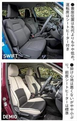 新型スイフト デミオ 運転席シート 比較