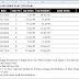 Contoh Kasus Excel Untuk Latihan