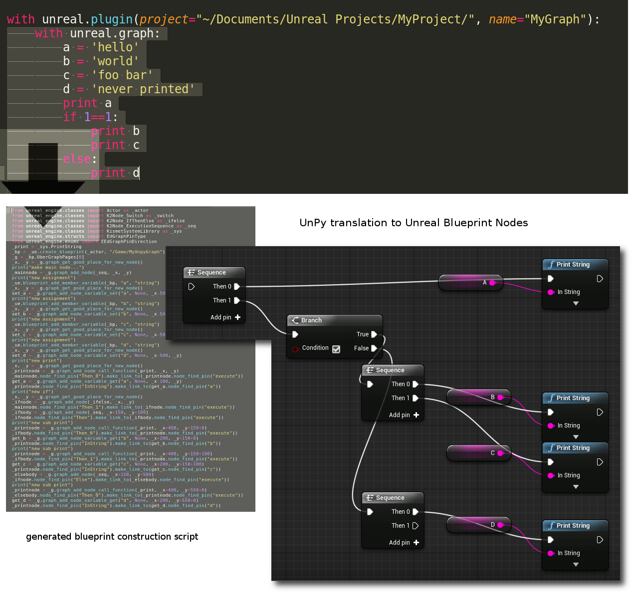 Pyppet unblender below another example that also shows the generated unrealenginepython script that builds the blueprint nodes inside of unreal editor malvernweather