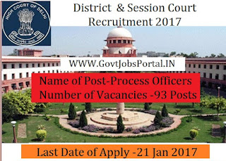 e-Court Recruitment for 90+ Process Server Officer Posts 2017
