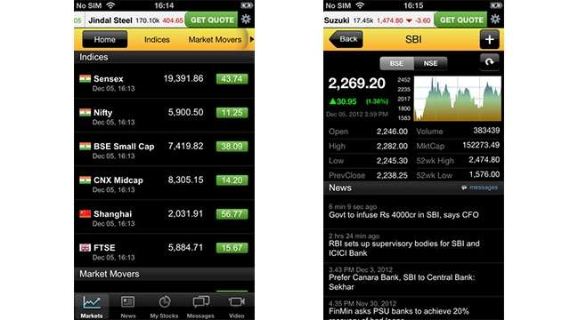 Best options trading app for ipad