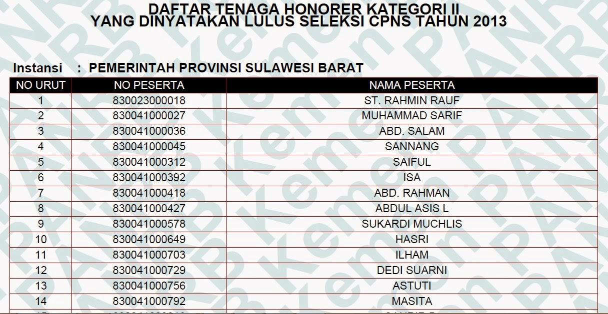 Daftar K2 Honorer Kabupaten Bantul Bkd Segera Memverifikasi Ulang Honorer K2 Oktober 2016 Daftar Nama Peserta Yang Lulus Cpns Honorer K2 Kabupaten Dan Kota Di