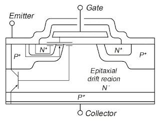 Cấu trúc mạch tương đương IGBT
