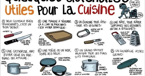 Ustensiles de cuisine liste - Liste ustensiles de cuisine ...
