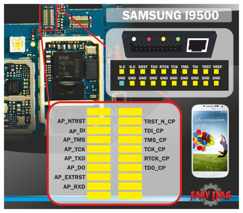 Smisc L also All New Samsung Galaxy S Active Leaked Updated W additionally Samsung Galaxy S Blue furthermore Galaxy S Micro Sim Card X also Maxresdefault. on samsung galaxy s4 sim card